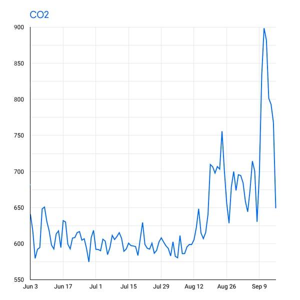 CO2-w (1)-1