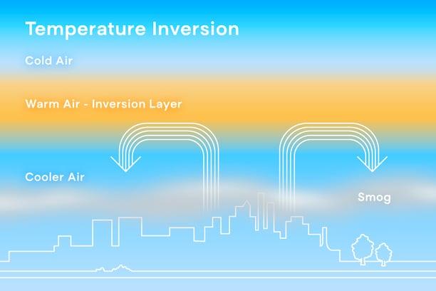 Temperature Inversion-1