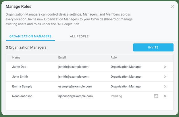 roles-management
